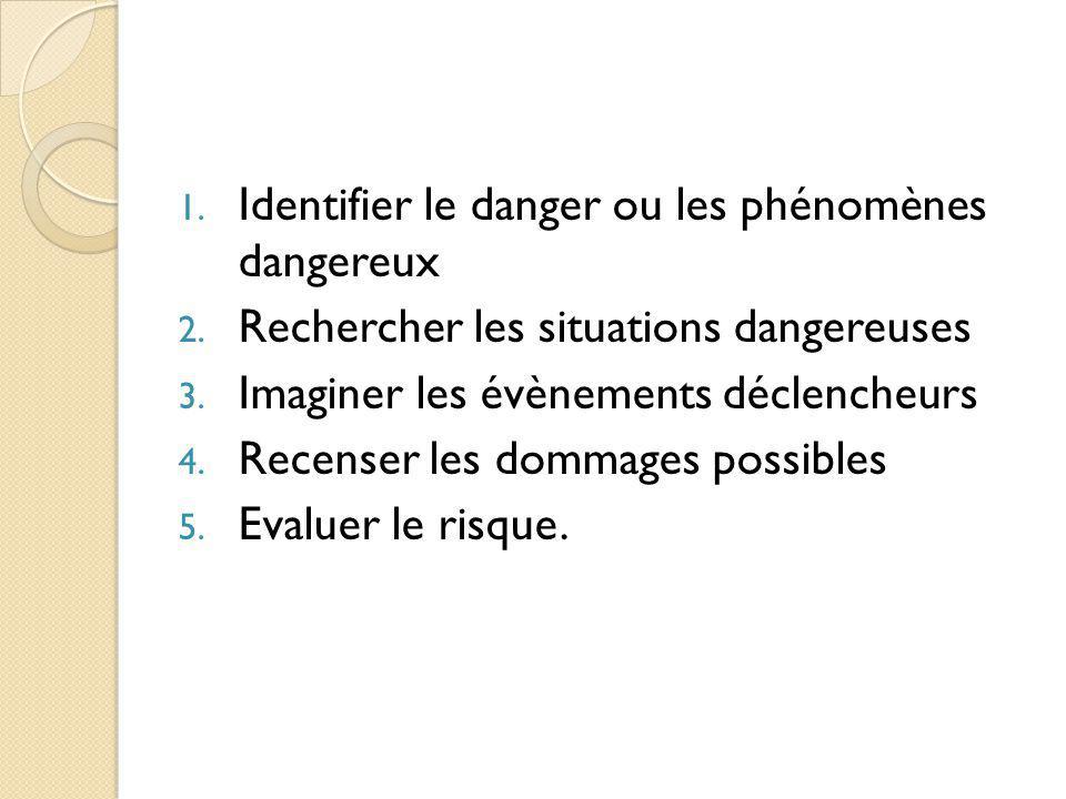 1. Identifier le danger ou les phénomènes dangereux 2. Rechercher les situations dangereuses 3. Imaginer les évènements déclencheurs 4. Recenser les d