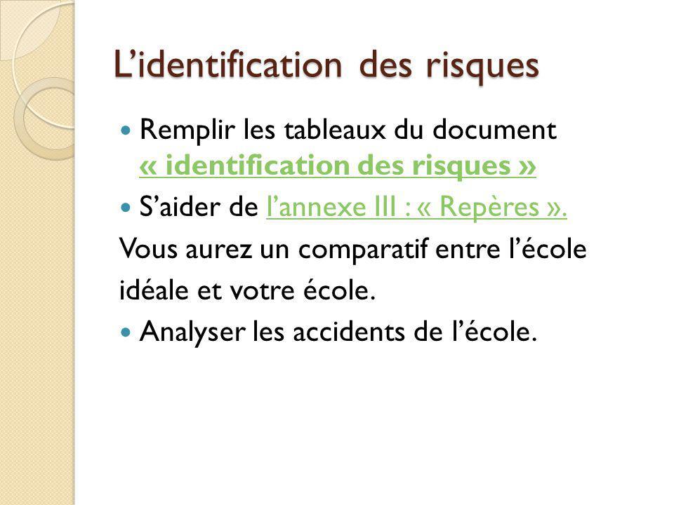 Lidentification des risques Remplir les tableaux du document « identification des risques » « identification des risques » Saider de lannexe III : « R