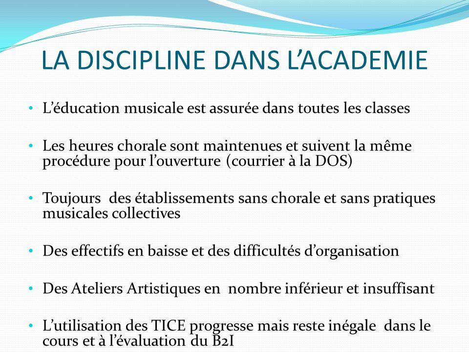 LA DISCIPLINE DANS LACADEMIE Léducation musicale est assurée dans toutes les classes Les heures chorale sont maintenues et suivent la même procédure p