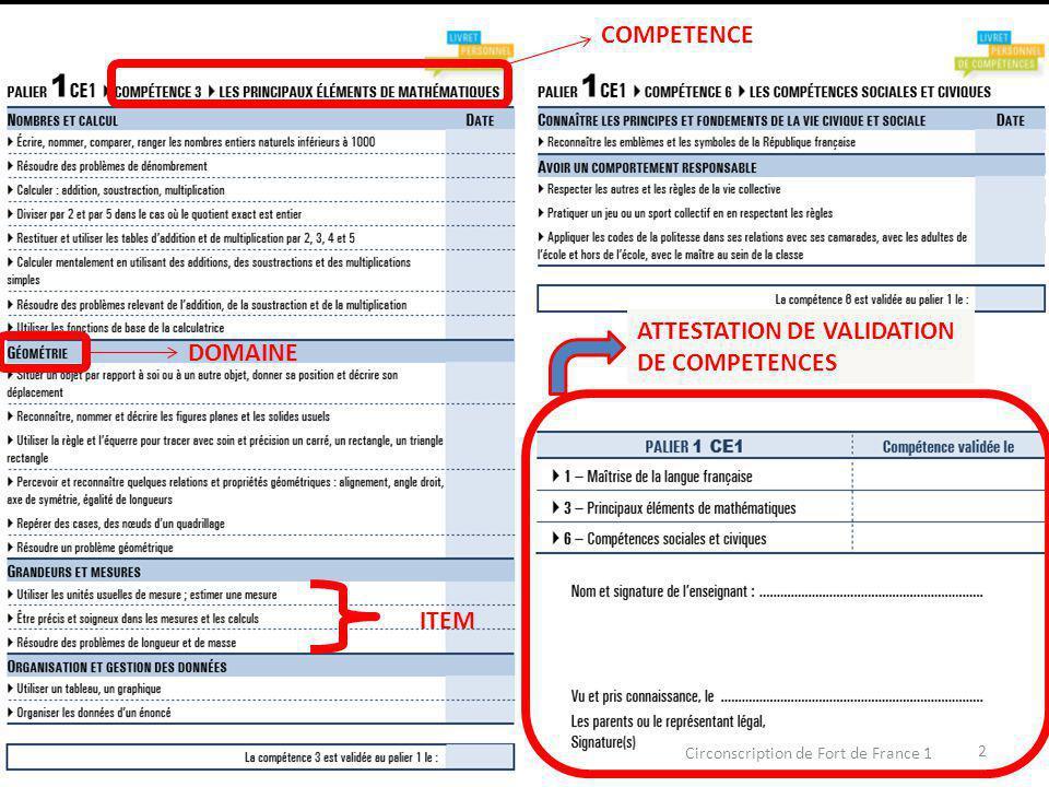 COMPETENCE DOMAINE ITEM ATTESTATION DE VALIDATION DE COMPETENCES Circonscription de Fort de France 1 2