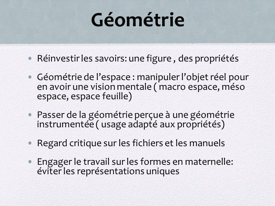 Grandeurs et mesures Dès la maternelle, un parcours partant de la grandeur (estimer) pour construire la mesure ( calcul, conversion).