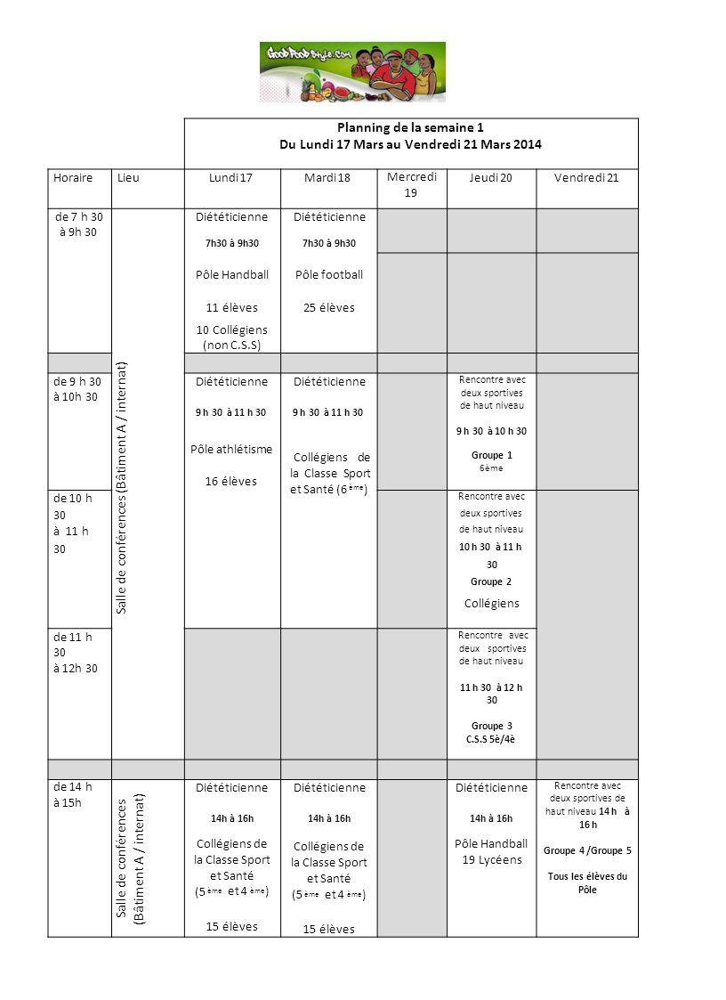 Planning de la semaine 1 Du Lundi 17 Mars au Vendredi 21 Mars 2014 HoraireLieuLundi 17Mardi 18 Mercredi 19 Jeudi 20Vendredi 21 de 7 h 30 à 9h 30 Salle d e c o nf ér e n c es ( B â t ime n t A / i nt e r n a t ) Diététicienne 7h30 à 9h30 Pôle Handball 11 élèves 10 Collégiens (non C.S.S) Diététicienne 7h30 à 9h30 Pôle football 25 élèves de 9 h 30 à 10h 30 Diététicienne 9 h 30 à 11 h 30 Pôle athlétisme 16 élèves Diététicienne 9 h 30 à 11 h 30 Collégiens de la Classe Sport et Santé (6 ème ) Rencontre avec deux sportives de haut niveau 9 h 30 à 10 h 30 Groupe 1 6ème de 10 h Rencontre avec 30 deux sportives à 11 h de haut niveau 30 10 h 30 à 11 h 30 Groupe 2 Collégiens de 11 h 30 à 12h 30 Rencontre avec deux sportives de haut niveau 11 h 30 à 12 h 30 Groupe 3 C.S.S 5è/4è de 14 h à 15h Salle d e c o nf ér e n c es ( B â t ime n t A / i n t e r n a t ) Diététicienne 14h à 16h Collégiens de la Classe Sport et Santé (5 ème et 4 ème ) 15 élèves Diététicienne 14h à 16h Collégiens de la Classe Sport et Santé (5 ème et 4 ème ) 15 élèves Diététicienne 14h à 16h Pôle Handball 19 Lycéens Rencontre avec deux sportives de haut niveau 14 h à 16 h Groupe 4 /Groupe 5 Tous les élèves du Pôle
