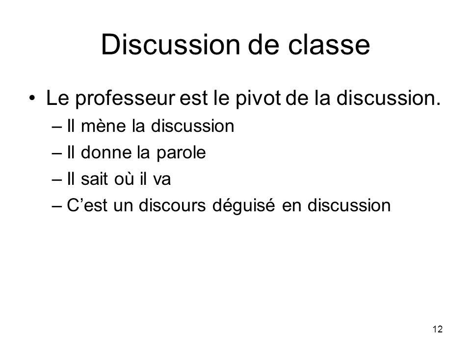 12 Discussion de classe Le professeur est le pivot de la discussion. –Il mène la discussion –Il donne la parole –Il sait où il va –Cest un discours dé