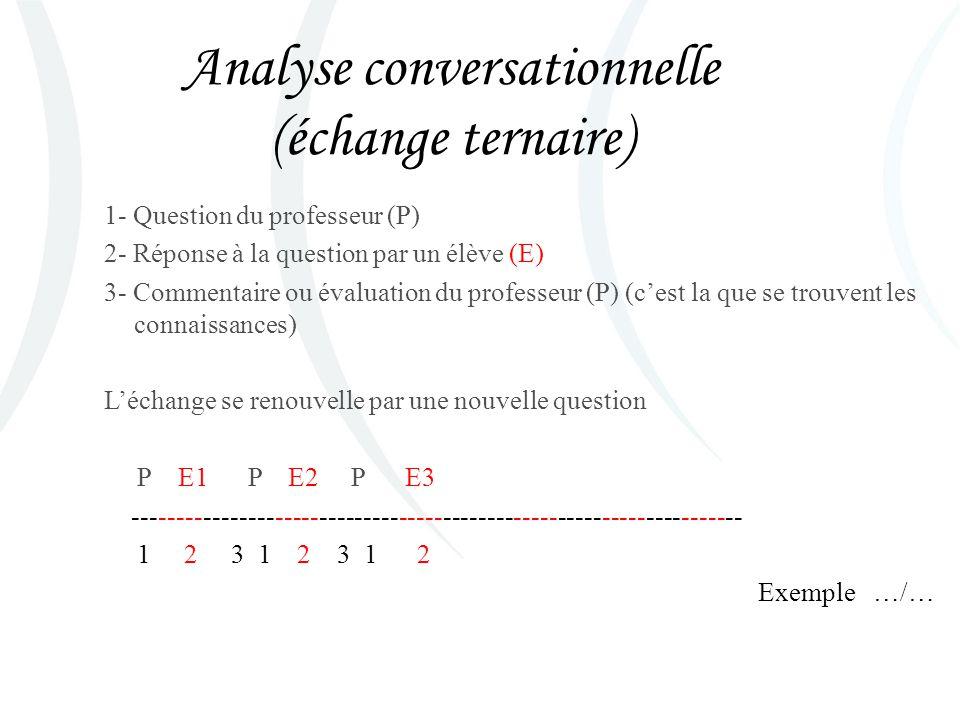 Analyse conversationnelle (échange ternaire) 1- Question du professeur (P) 2- Réponse à la question par un élève (E) 3- Commentaire ou évaluation du p