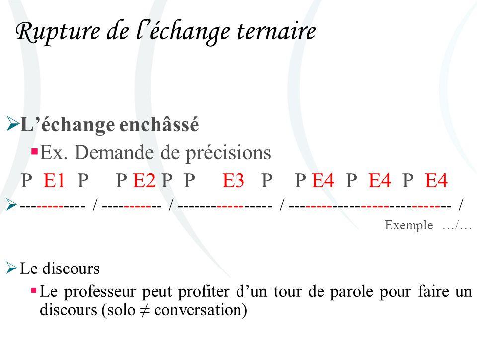 Rupture de léchange ternaire Léchange enchâssé Ex. Demande de précisions P E1 P P E2 P P E3 P P E4 P E4 P E4 ------------ / ----------- / ------------