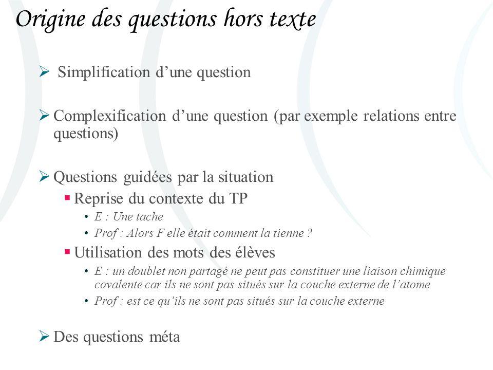 Origine des questions hors texte Simplification dune question Complexification dune question (par exemple relations entre questions) Questions guidées