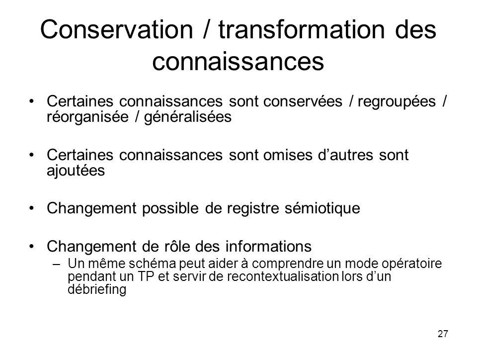 27 Conservation / transformation des connaissances Certaines connaissances sont conservées / regroupées / réorganisée / généralisées Certaines connais