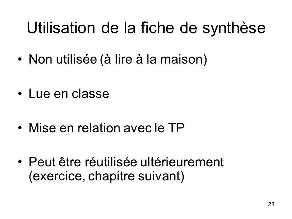 28 Utilisation de la fiche de synthèse Non utilisée (à lire à la maison) Lue en classe Mise en relation avec le TP Peut être réutilisée ultérieurement