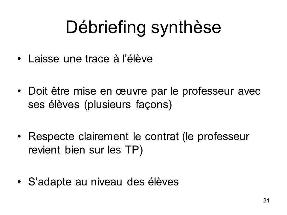 31 Débriefing synthèse Laisse une trace à lélève Doit être mise en œuvre par le professeur avec ses élèves (plusieurs façons) Respecte clairement le c