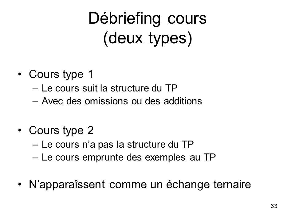 33 Débriefing cours (deux types) Cours type 1 –Le cours suit la structure du TP –Avec des omissions ou des additions Cours type 2 –Le cours na pas la