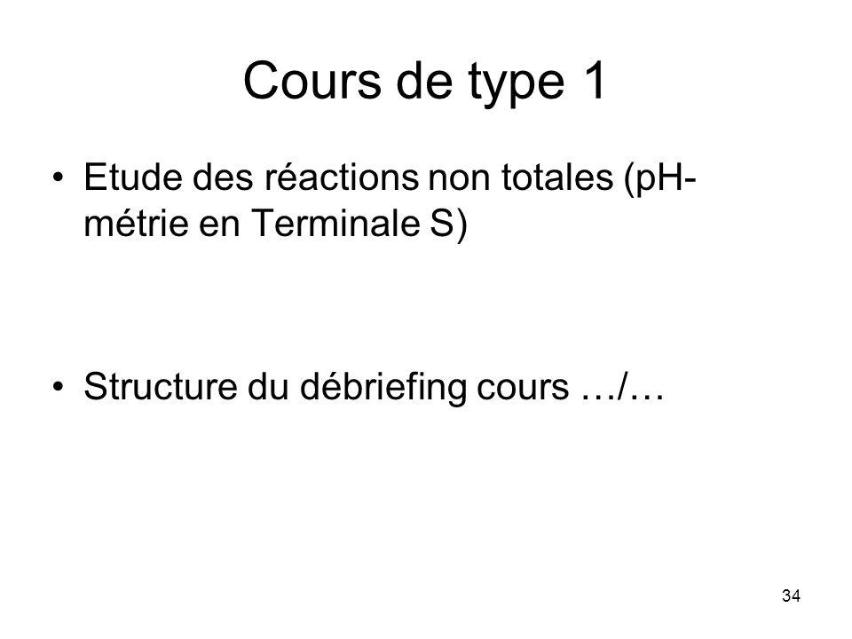 34 Cours de type 1 Etude des réactions non totales (pH- métrie en Terminale S) Structure du débriefing cours …/…