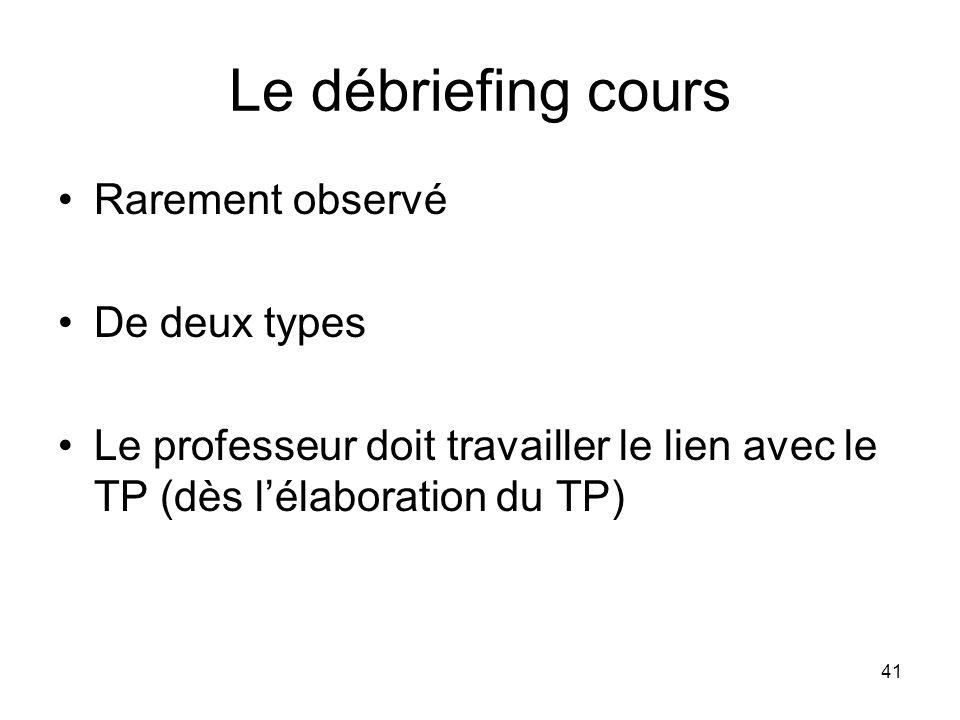 41 Le débriefing cours Rarement observé De deux types Le professeur doit travailler le lien avec le TP (dès lélaboration du TP)