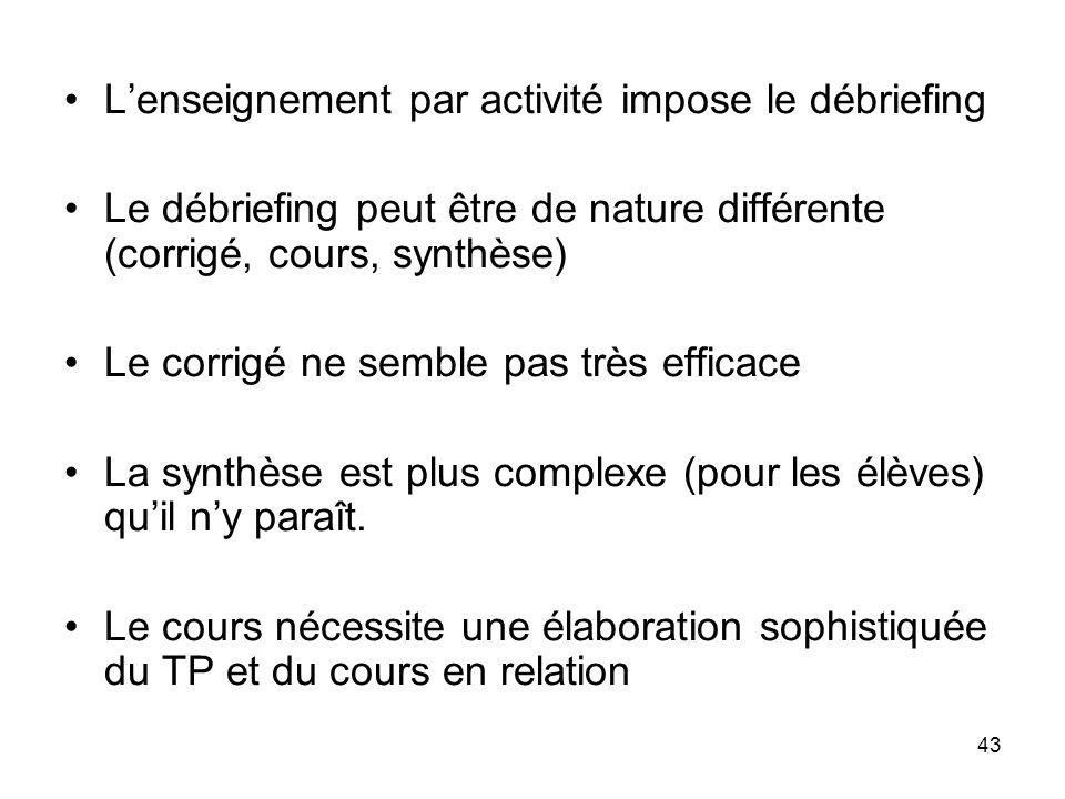 43 Lenseignement par activité impose le débriefing Le débriefing peut être de nature différente (corrigé, cours, synthèse) Le corrigé ne semble pas tr
