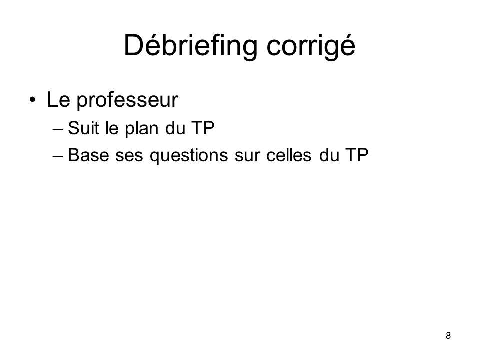 8 Débriefing corrigé Le professeur –Suit le plan du TP –Base ses questions sur celles du TP