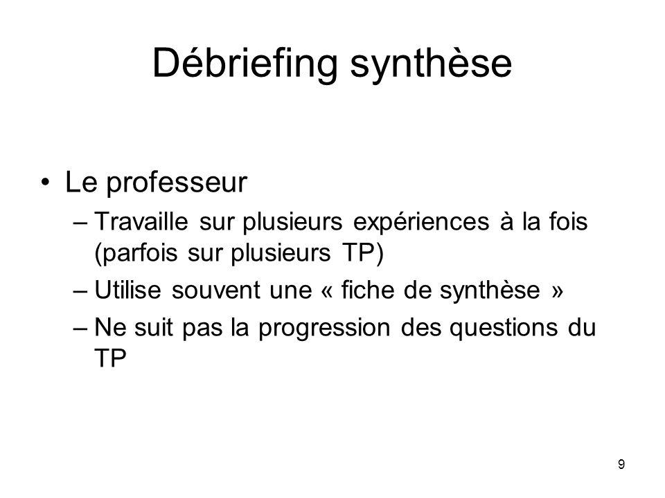 9 Débriefing synthèse Le professeur –Travaille sur plusieurs expériences à la fois (parfois sur plusieurs TP) –Utilise souvent une « fiche de synthèse