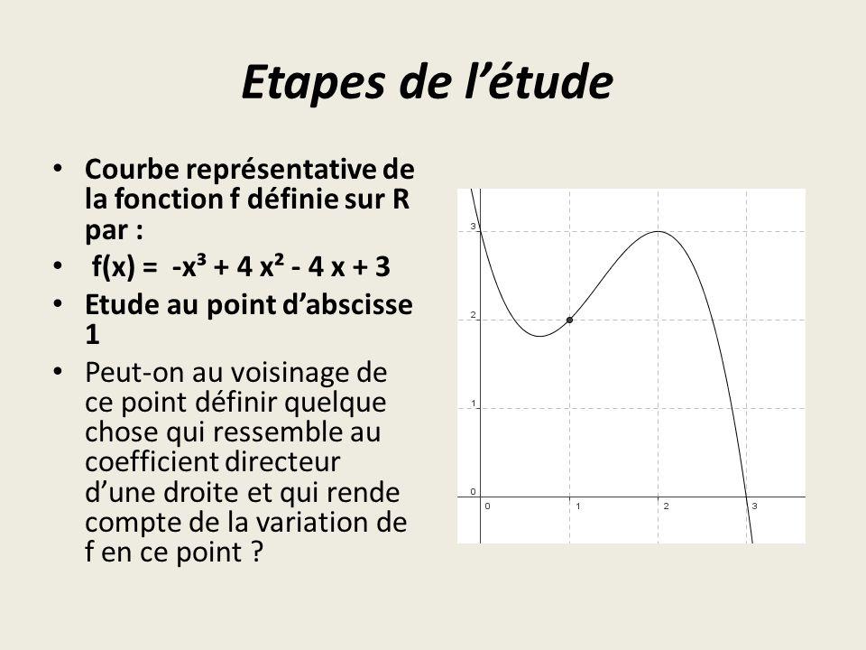 Etapes de létude Courbe représentative de la fonction f définie sur R par : f(x) = -x³ + 4 x² - 4 x + 3 Etude au point dabscisse 1 Peut-on au voisinage de ce point définir quelque chose qui ressemble au coefficient directeur dune droite et qui rende compte de la variation de f en ce point ?