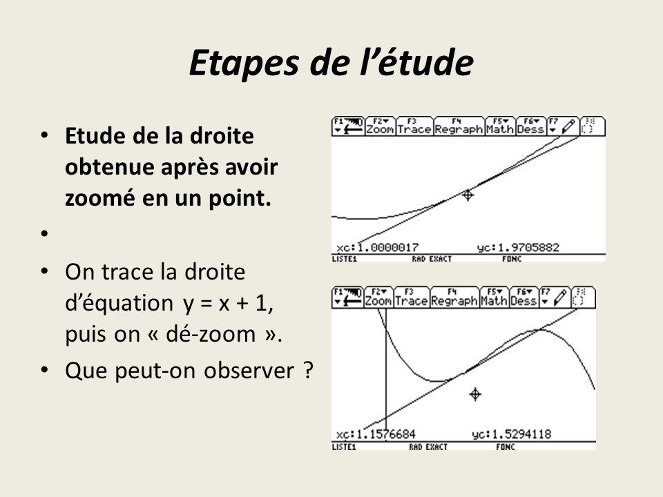 Etapes de létude Etude de la droite obtenue après avoir zoomé en un point.