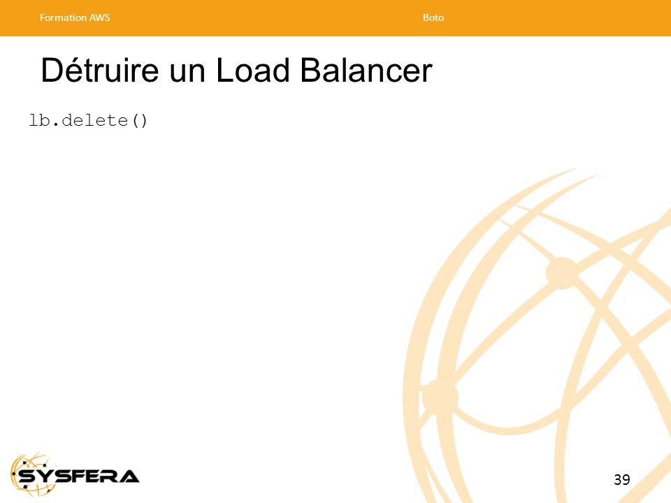 Détruire un Load Balancer lb.delete() Formation AWSBoto 39