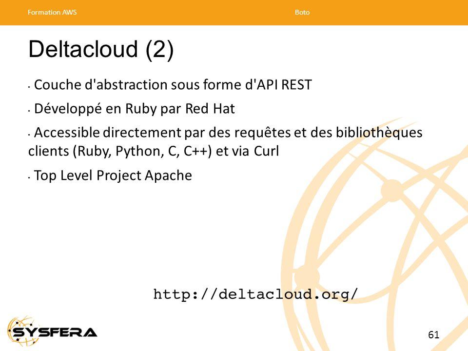 Deltacloud (2) Couche d abstraction sous forme d API REST Développé en Ruby par Red Hat Accessible directement par des requêtes et des bibliothèques clients (Ruby, Python, C, C++) et via Curl Top Level Project Apache Formation AWSBoto 61