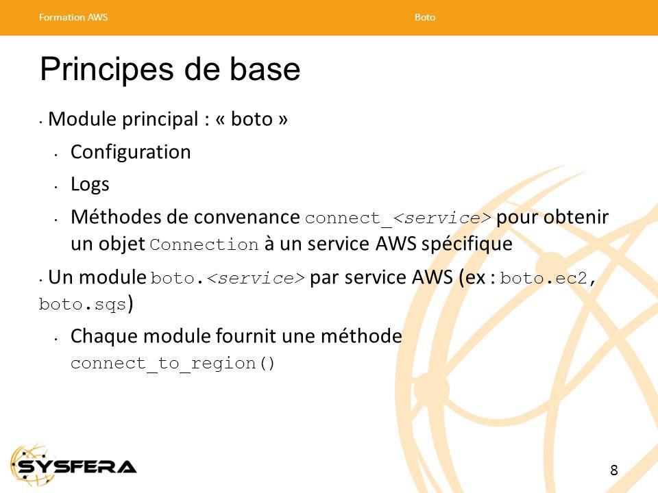 Principes de base Module principal : « boto » Configuration Logs Méthodes de convenance connect_ pour obtenir un objet Connection à un service AWS spécifique Un module boto.