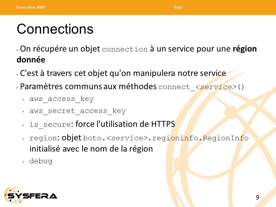 Connexion à SimpleDB import boto conn = boto.connect_sdb() Formation AWSBoto 50
