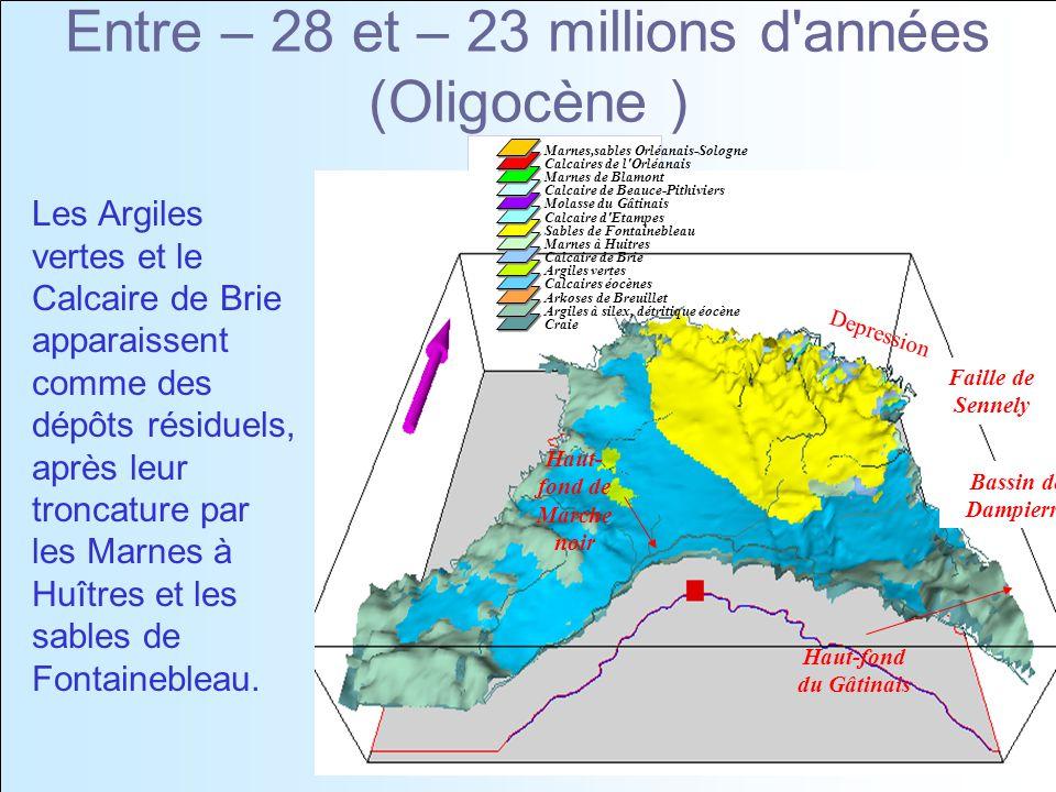Entre – 28 et – 23 millions d années (Oligocène ) Les Argiles vertes et le Calcaire de Brie apparaissent comme des dépôts résiduels, après leur troncature par les Marnes à Huîtres et les sables de Fontainebleau.
