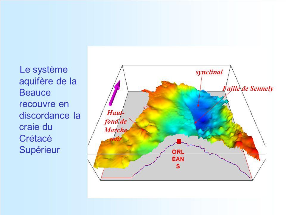 synclinal Faille de Sennely ORL ÉAN S Haut- fond de Marche noir Le système aquifère de la Beauce recouvre en discordance la craie du Crétacé Supérieur