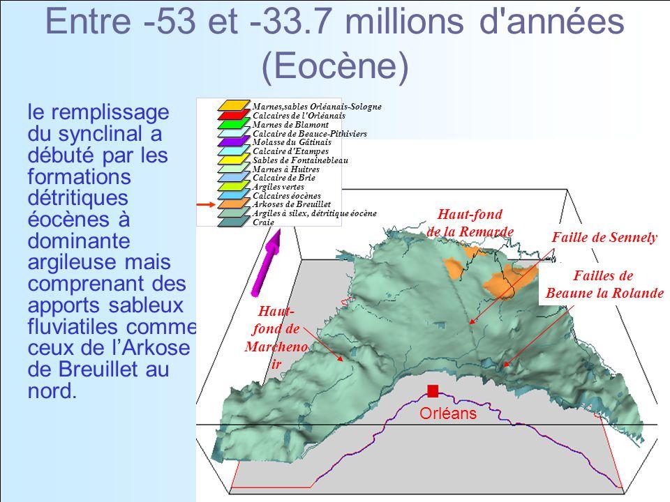 Entre -53 et -33.7 millions d années (Eocène) le remplissage du synclinal a débuté par les formations détritiques éocènes à dominante argileuse mais comprenant des apports sableux fluviatiles comme ceux de lArkose de Breuillet au nord.