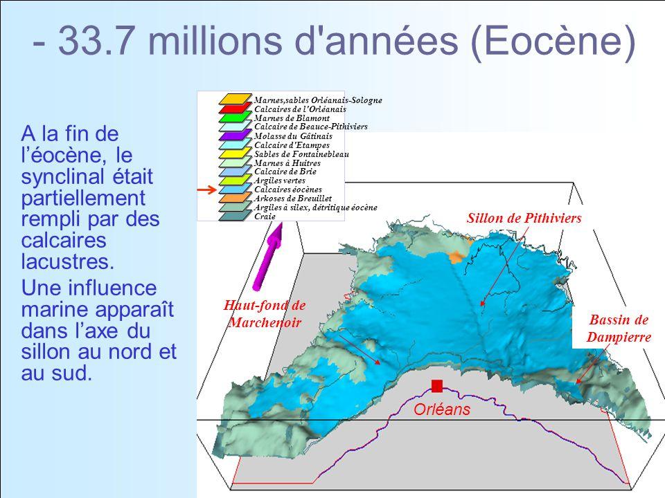 - 33.7 millions d années (Eocène) A la fin de léocène, le synclinal était partiellement rempli par des calcaires lacustres.