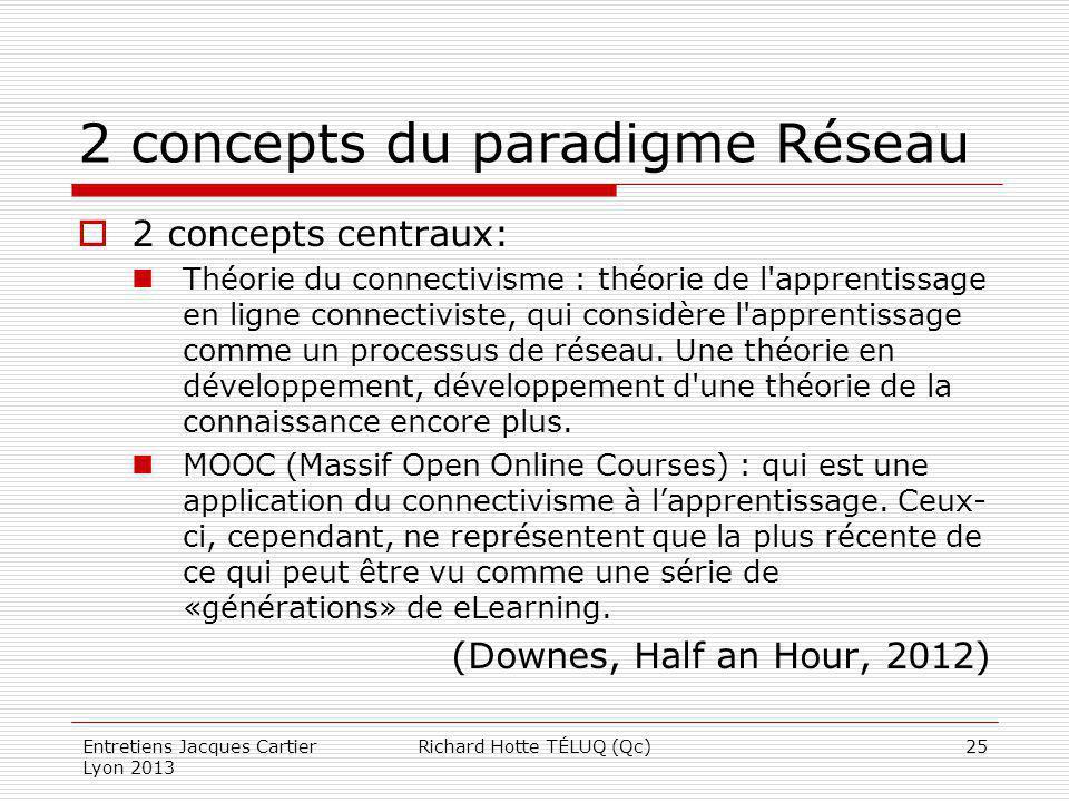2 concepts du paradigme Réseau 2 concepts centraux: Théorie du connectivisme : théorie de l'apprentissage en ligne connectiviste, qui considère l'appr