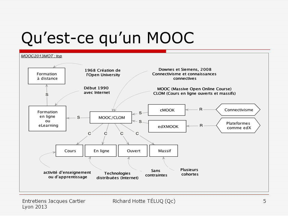 Quest-ce quun MOOC Entretiens Jacques Cartier Lyon 2013 Richard Hotte TÉLUQ (Qc)5