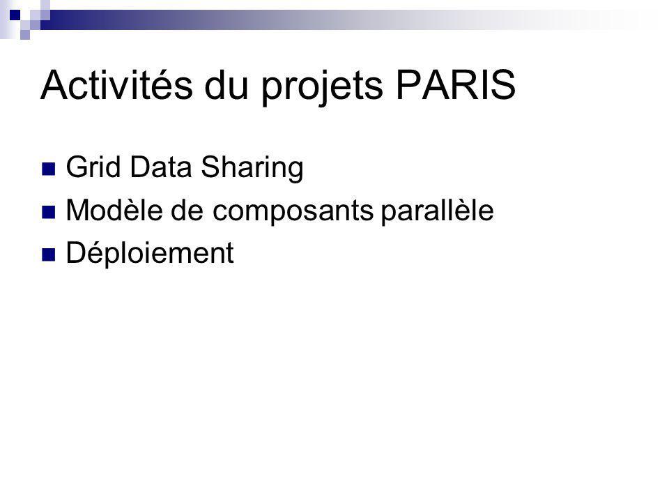 Activités du projets PARIS Grid Data Sharing Modèle de composants parallèle Déploiement