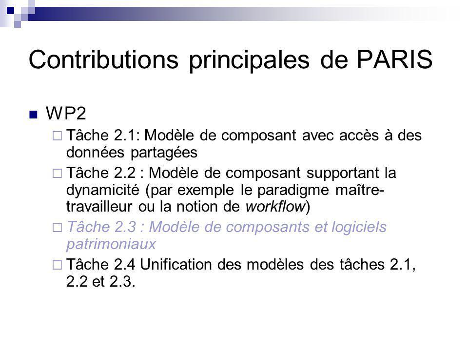 Contributions principales de PARIS WP2 Tâche 2.1: Modèle de composant avec accès à des données partagées Tâche 2.2 : Modèle de composant supportant la dynamicité (par exemple le paradigme maître- travailleur ou la notion de workflow) Tâche 2.3 : Modèle de composants et logiciels patrimoniaux Tâche 2.4 Unification des modèles des tâches 2.1, 2.2 et 2.3.
