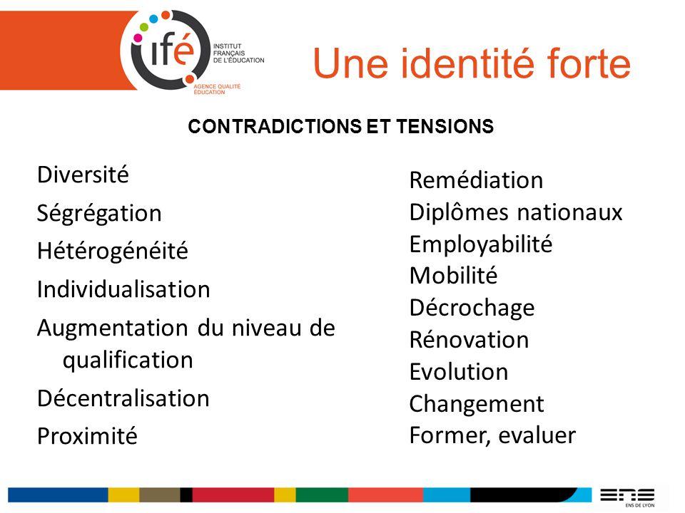 Une identité forte Diversité Ségrégation Hétérogénéité Individualisation Augmentation du niveau de qualification Décentralisation Proximité CONTRADICT