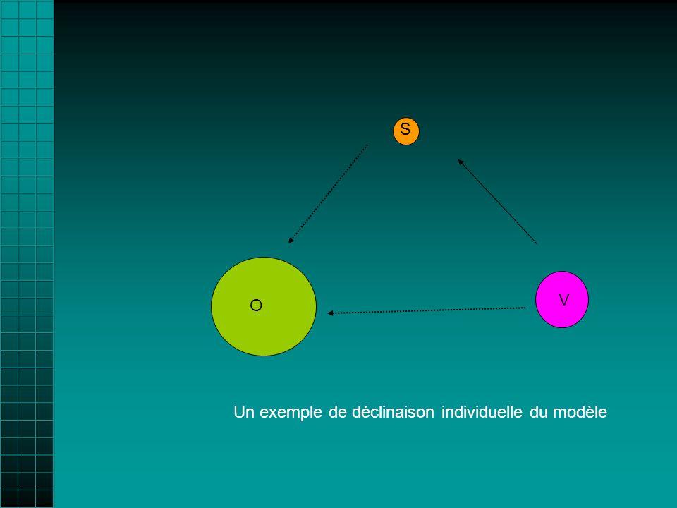 O V S Un exemple de déclinaison individuelle du modèle