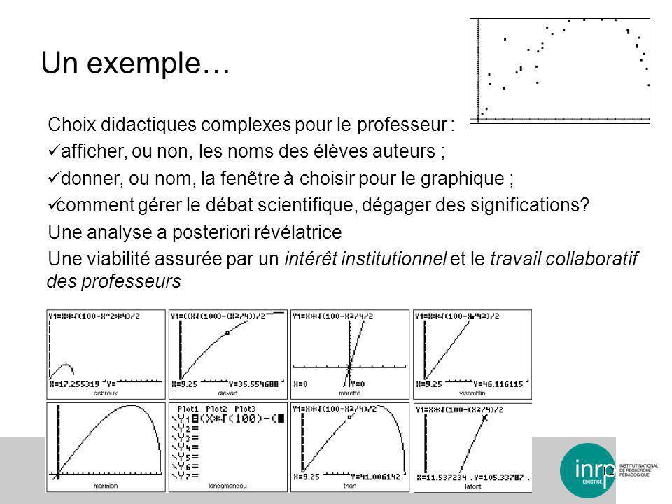 Un exemple… 12 Choix didactiques complexes pour le professeur : afficher, ou non, les noms des élèves auteurs ; donner, ou nom, la fenêtre à choisir pour le graphique ; comment gérer le débat scientifique, dégager des significations.