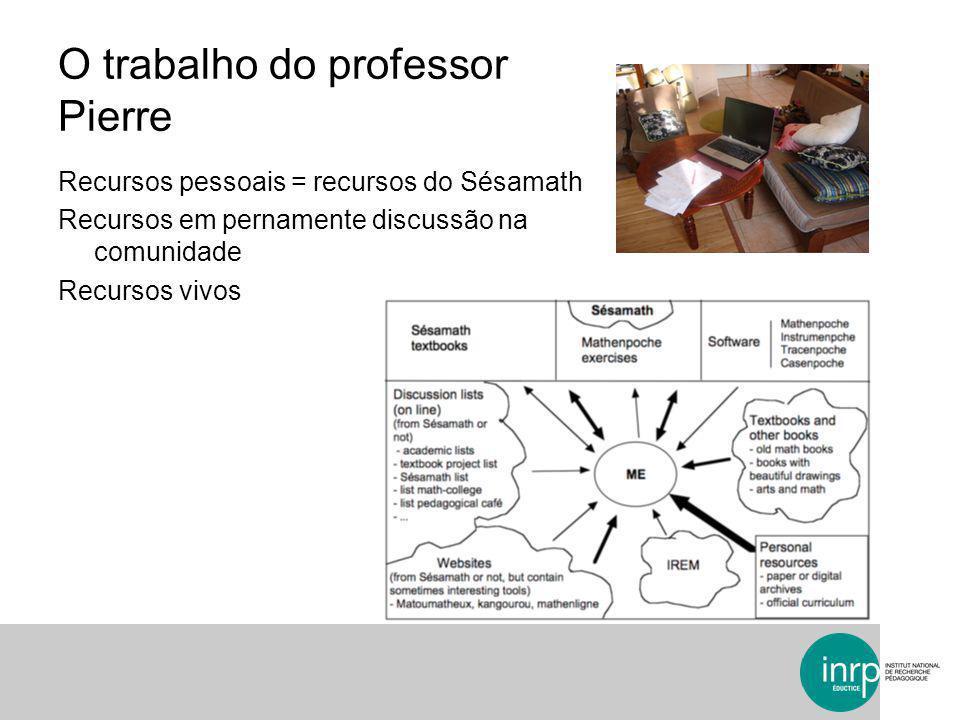 O trabalho do professor Pierre Recursos pessoais = recursos do Sésamath Recursos em pernamente discussão na comunidade Recursos vivos