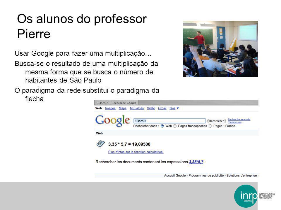 Os alunos do professor Pierre Usar Google para fazer uma multiplicação… Busca-se o resultado de uma multiplicação da mesma forma que se busca o número de habitantes de São Paulo O paradigma da rede substitui o paradigma da flecha
