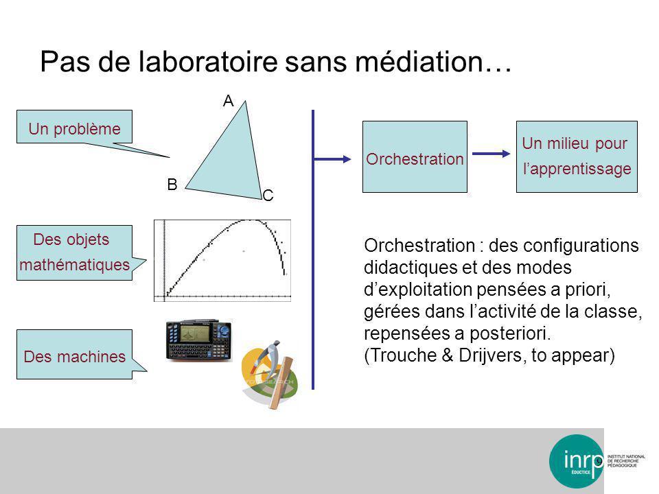 Pas de laboratoire sans médiation… 9 Orchestration : des configurations didactiques et des modes dexploitation pensées a priori, gérées dans lactivité de la classe, repensées a posteriori.