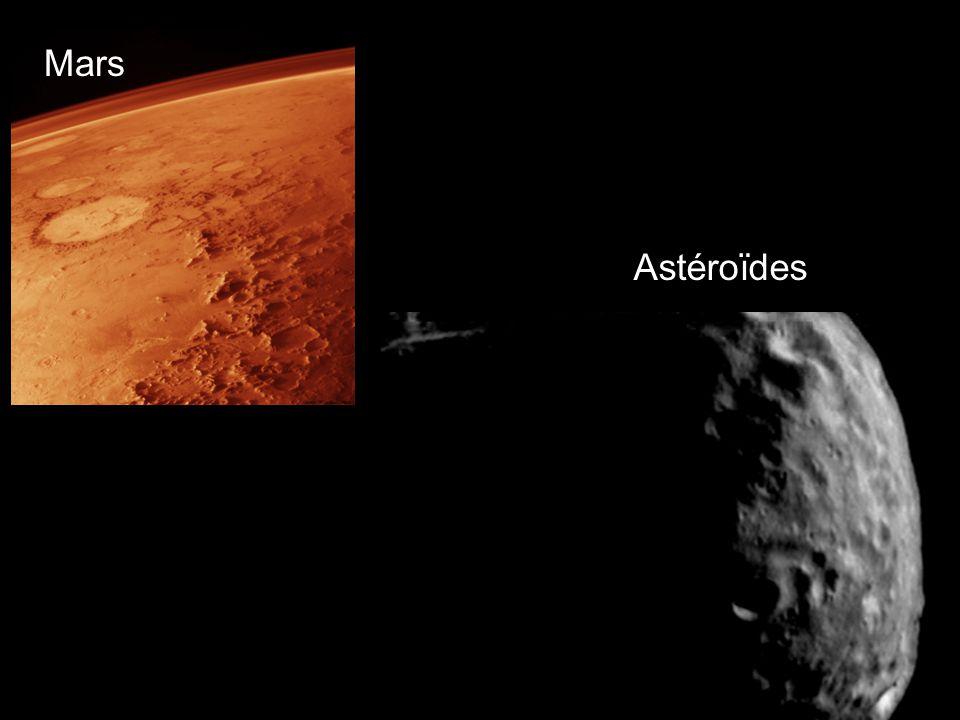 Astéroïdes Mars