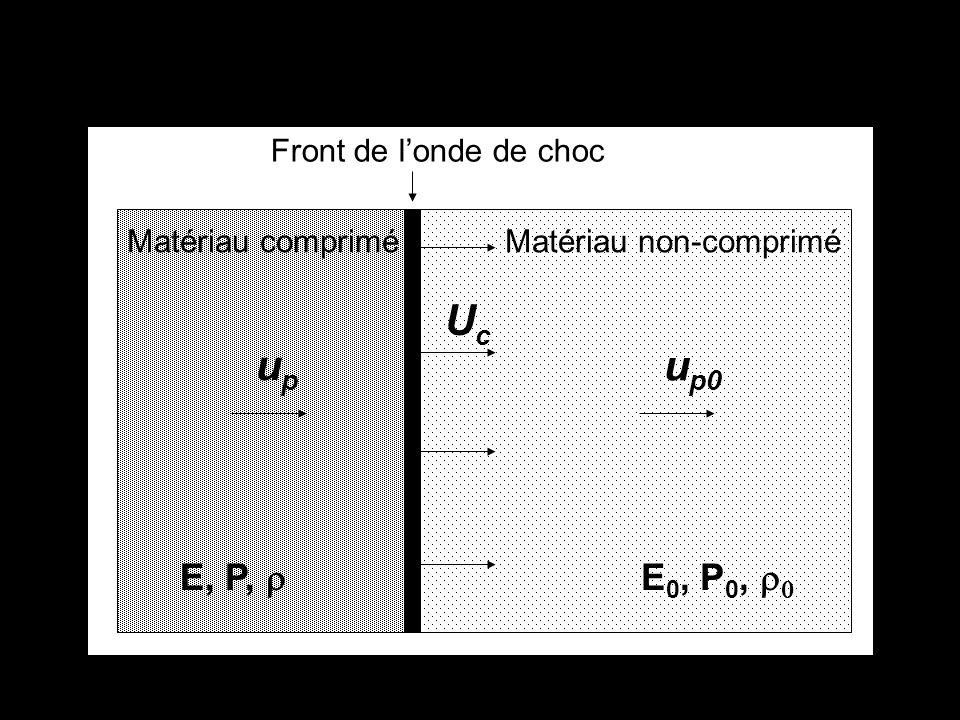 upup UcUc u p0 E, P, E 0, P 0, Matériau compriméMatériau non-comprimé Front de londe de choc