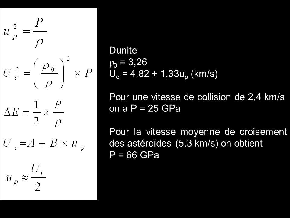 Dunite 0 = 3,26 U c = 4,82 + 1,33u p (km/s) Pour une vitesse de collision de 2,4 km/s on a P = 25 GPa Pour la vitesse moyenne de croisement des astéro
