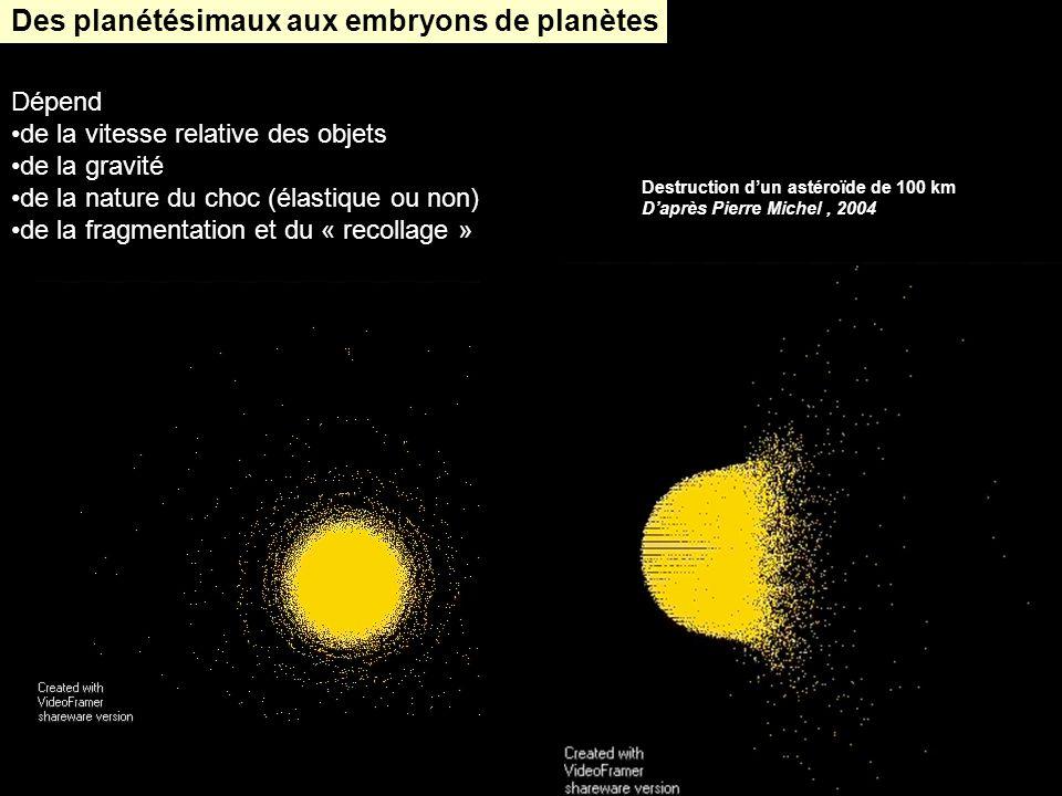 Des planétésimaux aux embryons de planètes Dépend de la vitesse relative des objets de la gravité de la nature du choc (élastique ou non) de la fragme