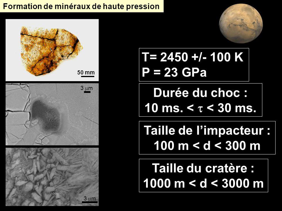 T= 2450 +/- 100 K P = 23 GPa 3 m Formation de minéraux de haute pression Durée du choc : 10 ms. < < 30 ms. 50 mm Taille de limpacteur : 100 m < d < 30