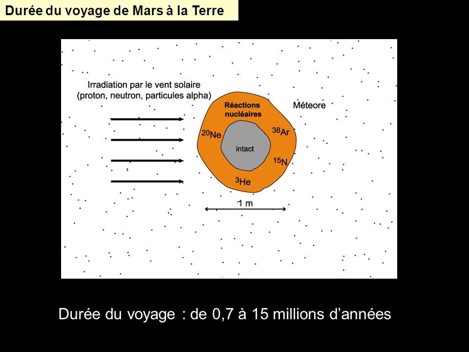 Durée du voyage de Mars à la Terre Durée du voyage : de 0,7 à 15 millions dannées