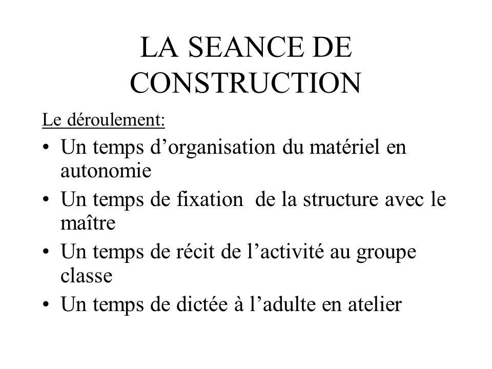 LA SEANCE DE CONSTRUCTION Le déroulement: Un temps dorganisation du matériel en autonomie Un temps de fixation de la structure avec le maître Un temps