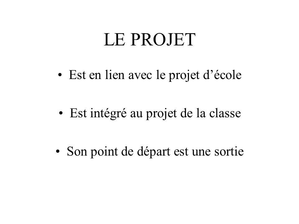 LE PROJET Est en lien avec le projet décole Est intégré au projet de la classe Son point de départ est une sortie