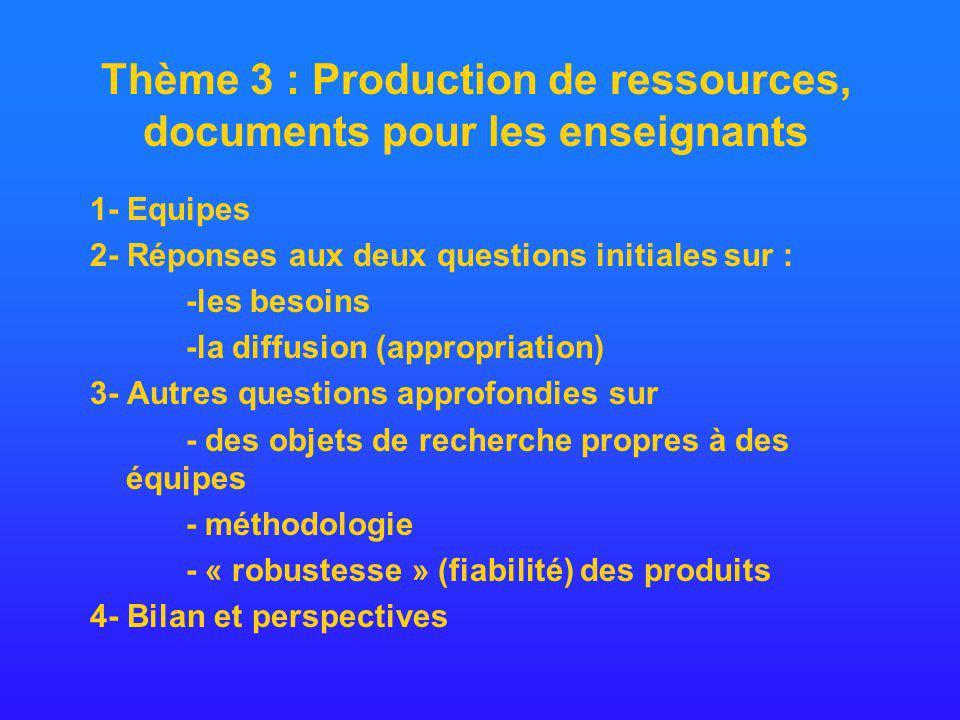 Thème 3 : Production de ressources, documents pour les enseignants 1- Equipes 2- Réponses aux deux questions initiales sur : -les besoins -la diffusion (appropriation) 3- Autres questions approfondies sur - des objets de recherche propres à des équipes - méthodologie - « robustesse » (fiabilité) des produits 4- Bilan et perspectives