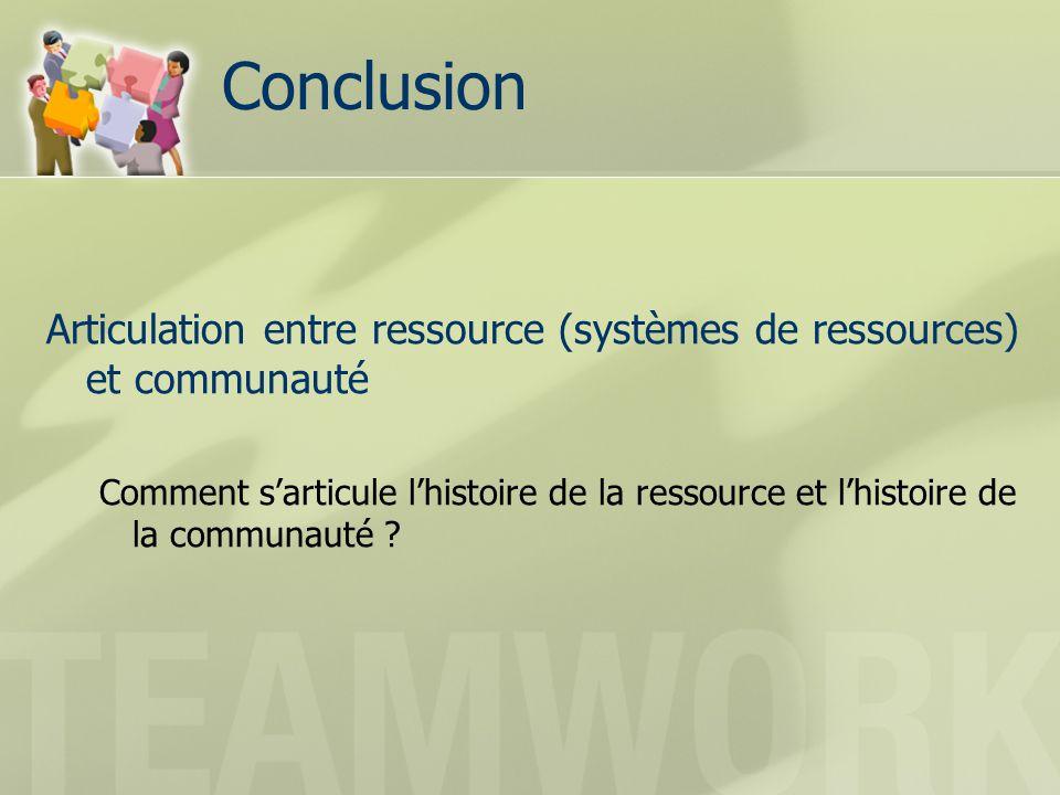Conclusion Articulation entre ressource (systèmes de ressources) et communauté Comment sarticule lhistoire de la ressource et lhistoire de la communauté