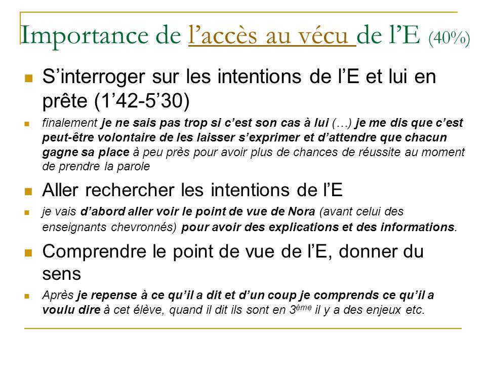 Importance de laccès au vécu de lE (40%)laccès au vécu Sinterroger sur les intentions de lE et lui en prête (142-530) finalement je ne sais pas trop s
